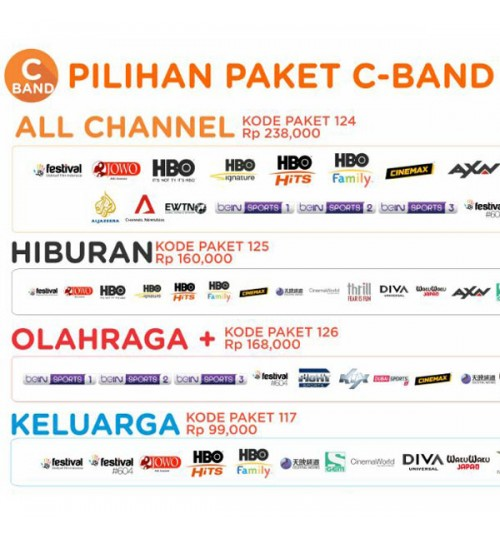 Paket C Band - ALL CHANNEL